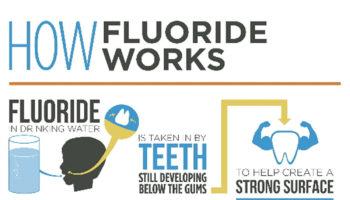 fluoridasi-air