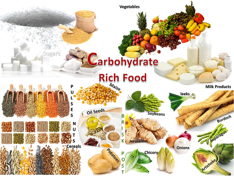 Daftar-Makanan-Sumber-Vitamin-A